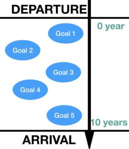 goals game